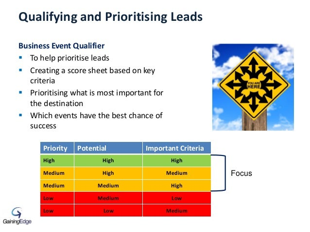 Qualifying and Prioritising Leads Business Event Qualifier  To help prioritise leads  Creating a score sheet based on ke...