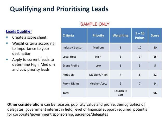Qualifying and Prioritising Leads Leads Qualifier  Create a score sheet  Weight criteria according to importance to your...