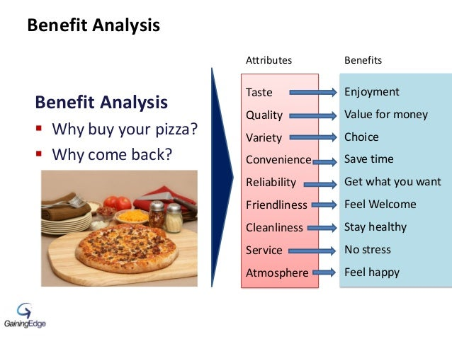 Benefit Analysis Benefit Analysis  Why buy your pizza?  Why come back? Taste Quality Variety Convenience Reliability Fri...