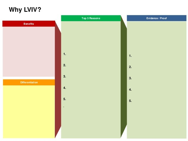 Differentiation Why LVIV? Benefits Top 5 Reasons 1. 2. 3. 4. 5. . Evidence / Proof 1. 2. 3. 4. 5.