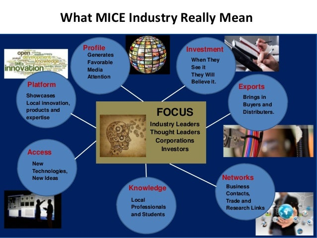 What MICE Industry Really Mean Showcases Local innovation, products and expertise Generates Favorable Media Attention Loca...
