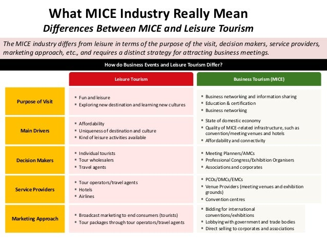 Leisure Tourism Business Tourism (MICE) How do Business Events and Leisure Tourism Differ? The MICE industry differs from ...