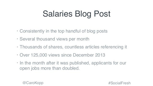 @CaroKopp #SocialFresh Salaries Blog Post • Consistently in the top handful of blog posts • Several thousand views per mon...