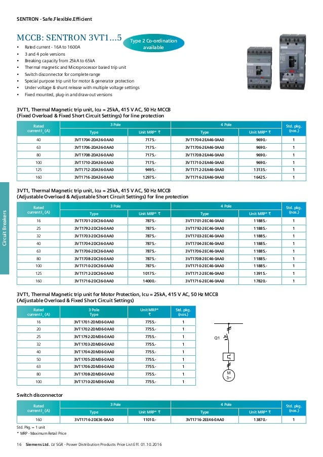 Lv power distribution_products_pricelist_w.e.f_1st_oct_2016