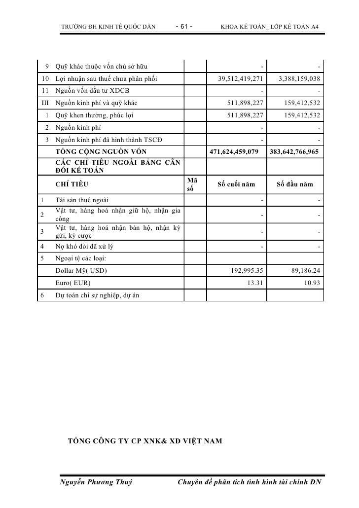 Phân tích tình hình tài chính của Công ty cổ phần đá ốp lát cao cấp Vinaconex