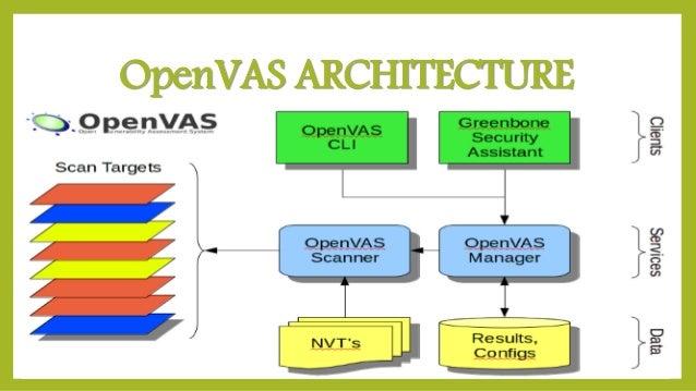Open Vulnerability Assesment System (OpenVAS)