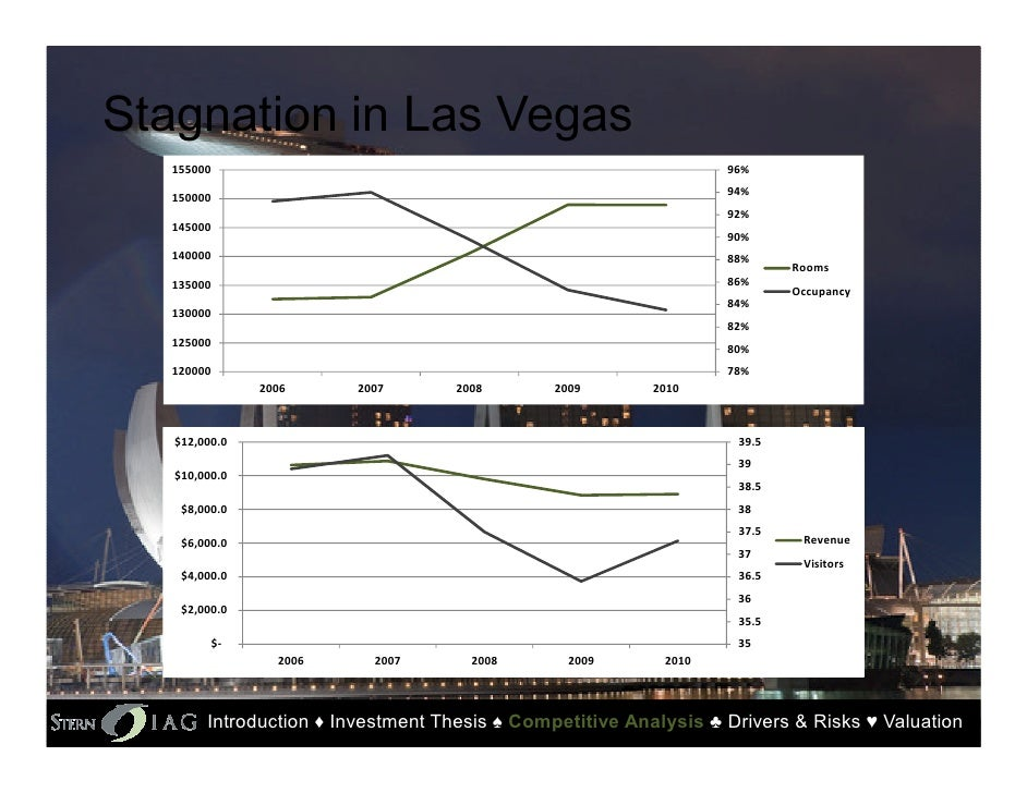 las vegas sands group accounting analysis The primary responsibility of the clerk – operational accounting is to perform all   the palazzo casino resort's policies, practices, and procedures  and impact  of lvs now extends worldwide, from las vegas to macao, and.