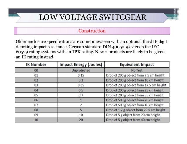 Lv switchgear & lv cable sizing