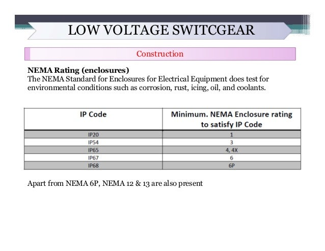 Nice 22 awg wire amp rating inspiration everything you need to perfect 22 awg wire amp rating pictures electrical diagram ideas greentooth Gallery