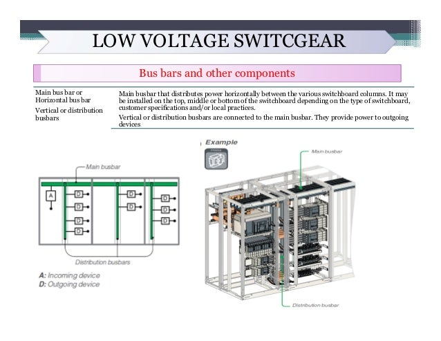 Vertical low voltage wire support wire center lv switchgear amp lv cable sizing rh slideshare net low voltage wire size calculator house with keyboard keysfo Choice Image