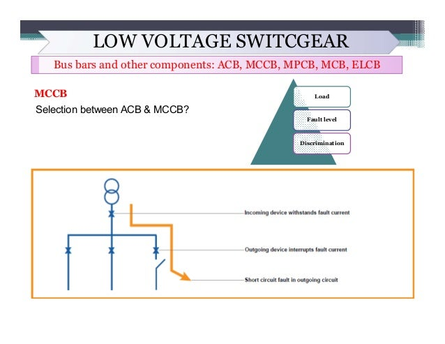 lv switchgear amp lv cable sizing 61 638?cb=1462879964 100 [ switchgear wiring diagram ] electrical,switchgear and p270 2000pl wiring diagram at edmiracle.co