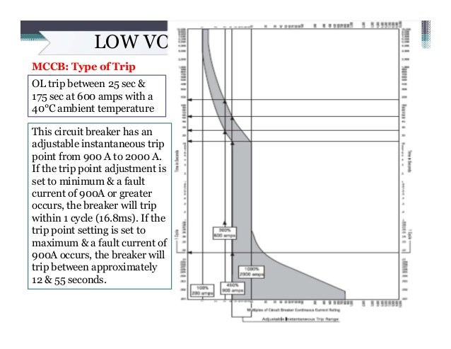 lv switchgear amp lv cable sizing 75 638?cb=1462879964 lv switchgear & lv cable sizing mccb shunt trip wiring diagram at gsmx.co