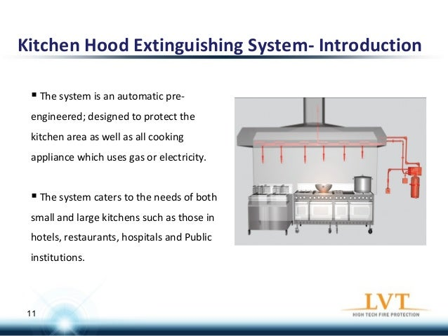... Antennas Kitchen Systems; 11. 11 Kitchen Hood Extinguishing ...