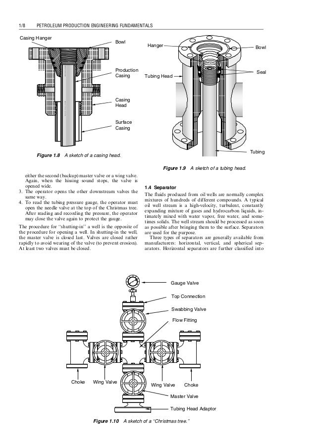 production wellhead valve diagram