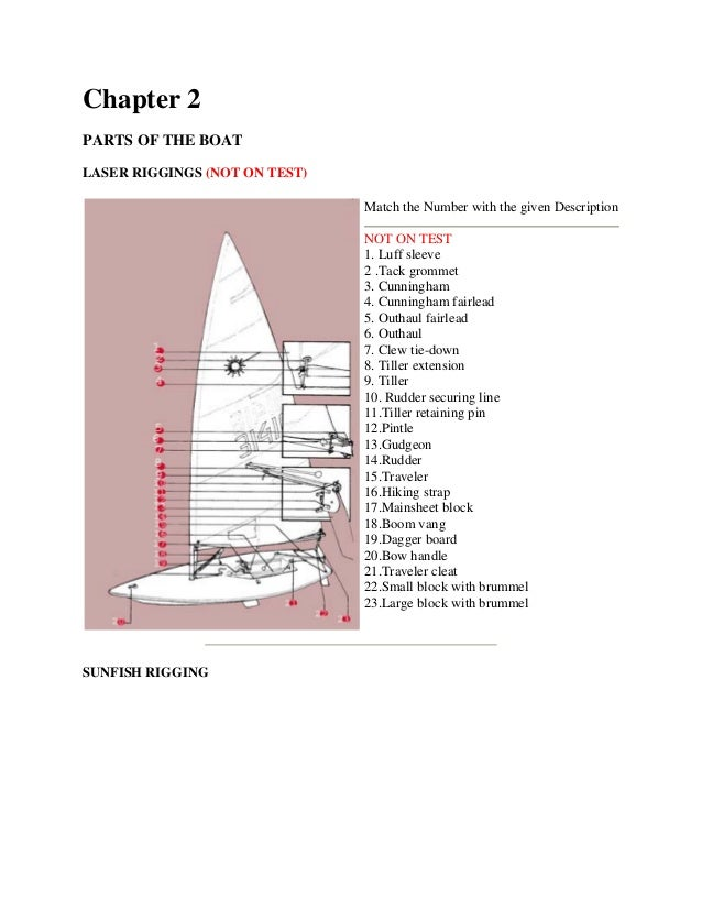 sailing study guide Full-text paper (pdf): sailing physiology | researchgate, the professional  network for scientists  this article maybe used for research, teaching and  private study purposes any substantial or  arising out of the use of this material  © taylor.