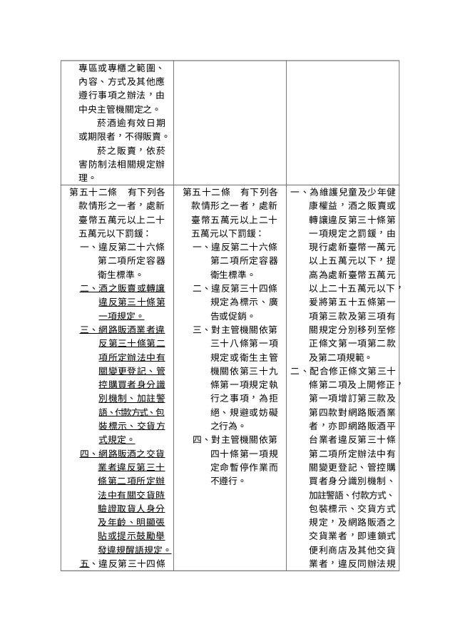 網路賣酒:財政部報行政院會之修正草案 Slide 3