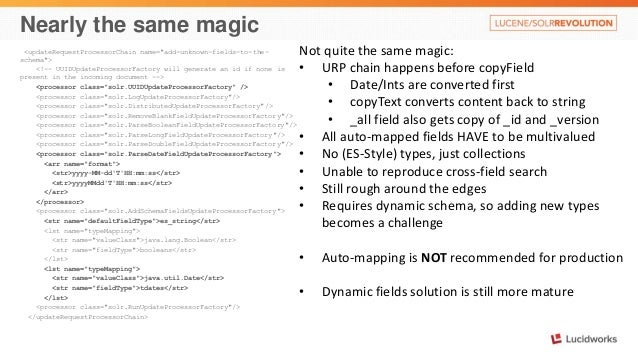 "Nearly the same magic  <updateRequestProcessorChain name=""add-unknown-fields-to-the-schema"">  <!-- UUIDUpdateProcessorFact..."
