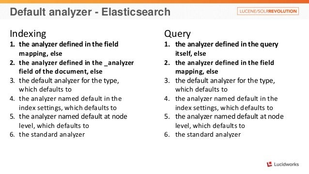 Default analyzer - Elasticsearch  Indexing  1. the analyzer defined in the field  mapping, else  2. the analyzer defined i...