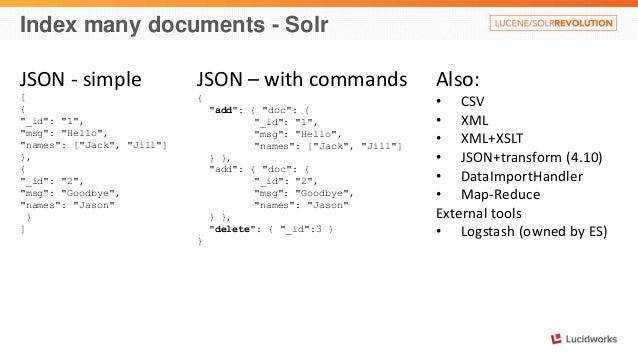 """Index many documents - Solr  JSON - simple  [  {  """"_id"""": """"1"""",  """"msg"""": """"Hello"""",  """"names"""": [""""Jack"""", """"Jill""""]  },  {  """"_id"""": """"..."""