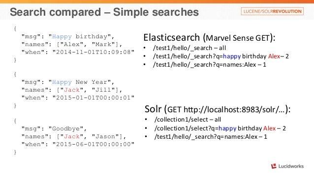 "Search compared – Simple searches  {  ""msg"": ""Happy birthday"",  ""names"": [""Alex"", ""Mark""],  ""when"": ""2014-11-01T10:09:08"" ..."