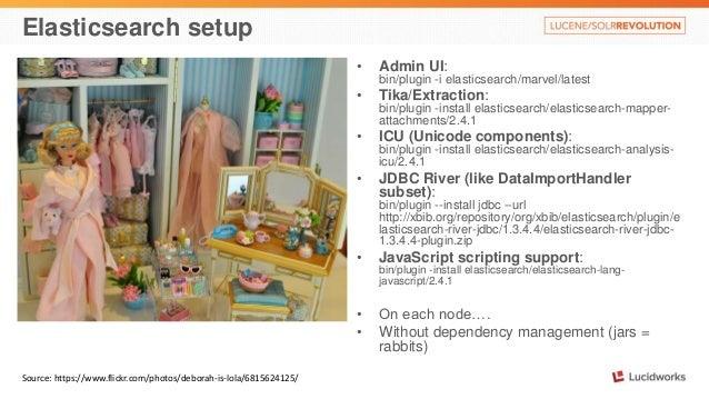 Elasticsearch setup  Source: https://www.flickr.com/photos/deborah-is-lola/6815624125/  • Admin UI:  bin/plugin -i elastic...