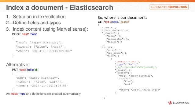 Index a document - Elasticsearch  1. Setup an index/collection  2. Define fields and types  3. Index content (using Marvel...