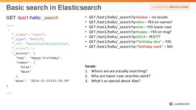 """Basic search in Elasticsearch  GET /test1/hello/_search  …..  {  """"_index"""": """"test1"""",  """"_type"""": """"hello"""",  """"_id"""": """"AUmIk4LDF4..."""