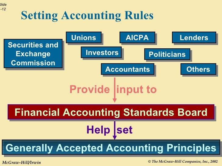 generally accepted accounting principles and contribution The generally accepted accounting principles (gaap) are rules for preparing financial statements the main parts of the gaap are.