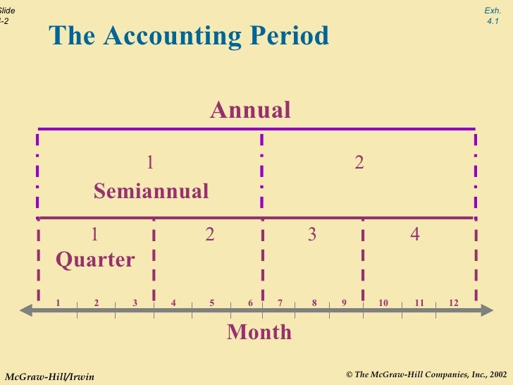 acct chapter4 Management accounting, as previously explained, consists primarily of planning,  accounting viewpoint, an inadequate understanding or use of costs will.