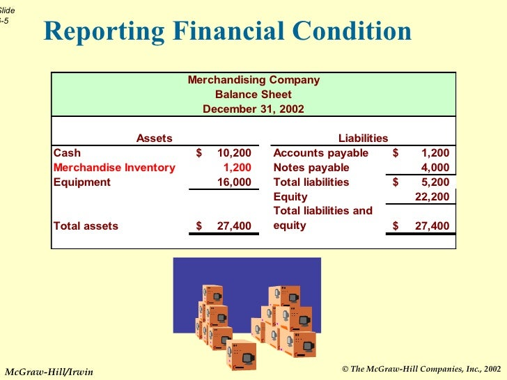 chapter 6 accounting Glencoe accounting chapter 6: recording transactions in a general journal homework practice journal entries and account analysis yevin company completed the following transactions during june 2010, the first month of business.