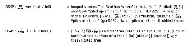 Lwer0545. lei3 = pile of stones (ROOT)  磊   [pic] pile of stone. L-W-E-R.