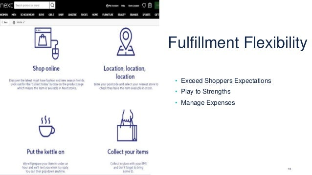 18 Fulfillment Flexibility • Exceed Shoppers Expectations • Play to Strengths • Manage Expenses