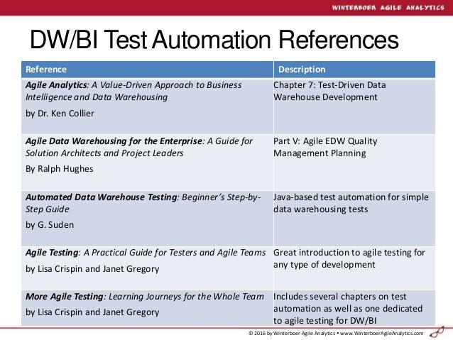 Lynn Winterboer Test Automation