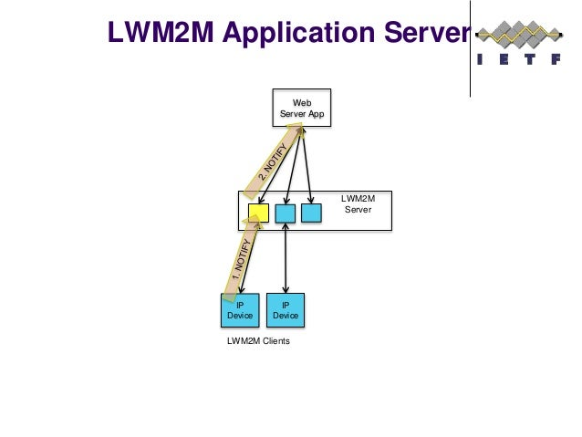 """LWM2M Supports Sleeping Endpoints """"b=uq""""  Client uses the registration refresh to inform LWM2M server that it is awake, a..."""