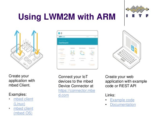 OMA LWM2M Tutorial by ARM to IETF ACE