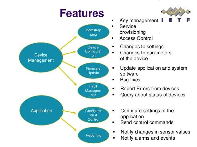 Features Mobile Device Management Device Management Bootstrap ping Device Configurat ion Firmware Update Fault Managem ent...