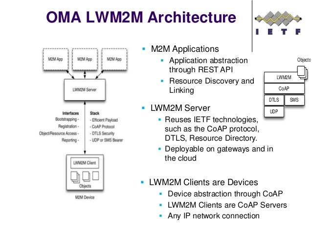 OMA LWM2M Architecture  M2M Applications  Application abstraction through REST API  Resource Discovery and Linking  LW...