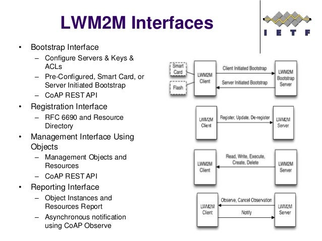 LWM2M Interfaces • Bootstrap Interface – Configure Servers & Keys & ACLs – Pre-Configured, Smart Card, or Server Initiated...