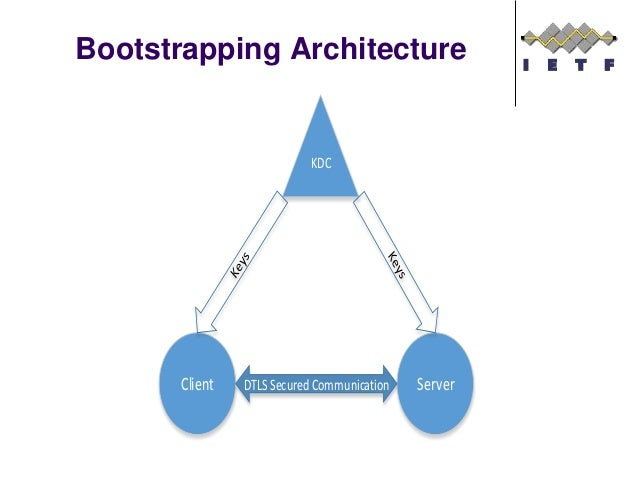 Bootstrapping Architecture Client Server KDC DTLS Secured Communication
