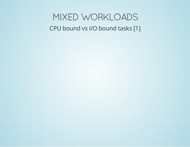 LIMITS CPU, MEMORY, NETWORKING, OS
