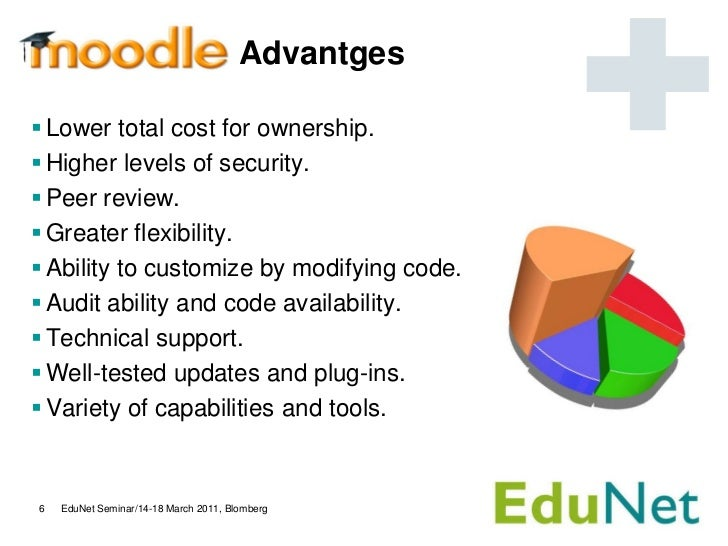 Advantges Lower total cost for ownership. Higher levels of security. Peer review. Greater flexibility. Ability to cus...