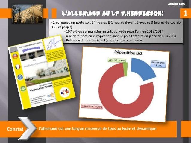 Janvier 2014  L'allemand au LP V.Henderson: - 2 collègues en poste soit 34 heures (31 heures devant élèves et 3 heures de ...