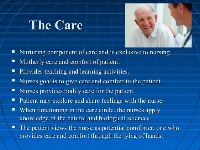 lydia hall theory Nursing theories have been developed by a large number of leaders in the  nursing field  lydia hall virginia henderson dorothy johnson imogene  king.