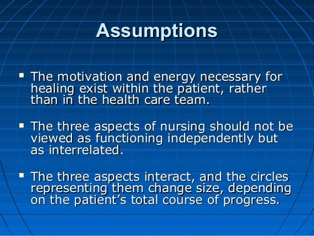 care core cure theory lydia hall Status update: lydia eloise hall: care, cure, core nursing theory like comment share kindly check the this link for the (full uncut version).