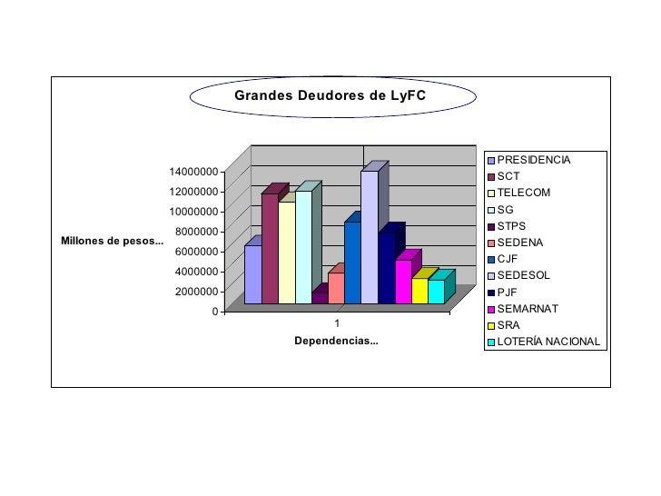 LyFC Slide 3