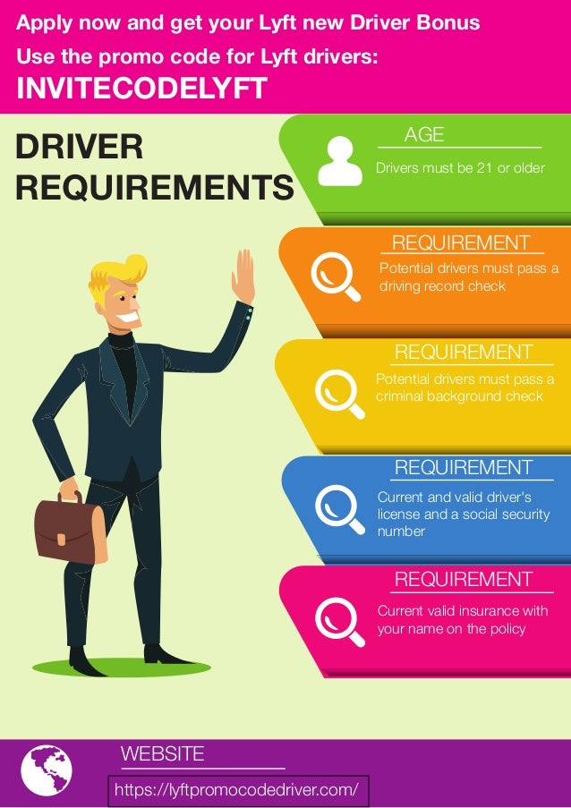 AGE REQUIREMENT REQUIREMENT WEBSITE Drivers must be 21 or older Potential drivers must pass a driving record check Potenti...