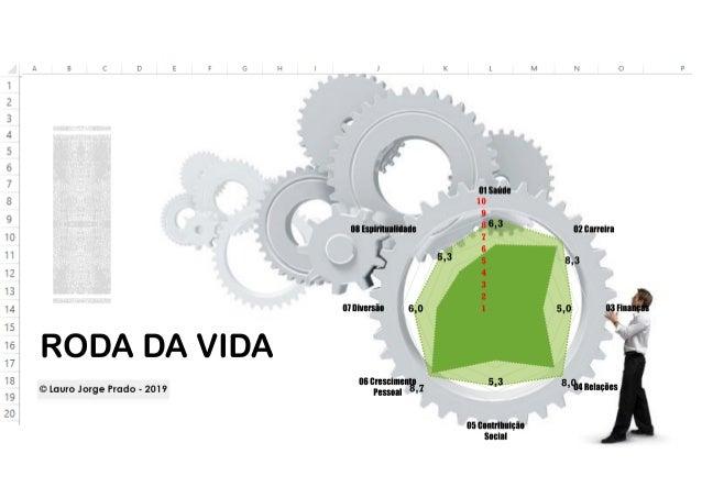 PAINEL RODA DA VIDA EM EXCEL