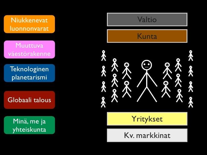 Vertaisesimerkki          Joustava hinnoittelu                                                Sähköajoneuvot      Hajautet...