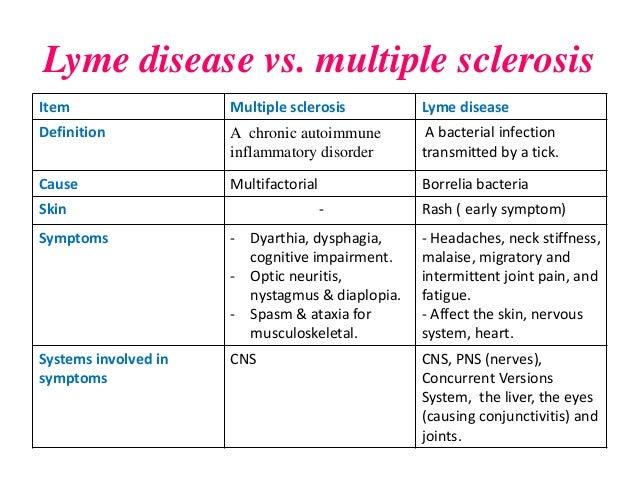 Lyme disease vs. ms Multiple Sclerosis Symptoms