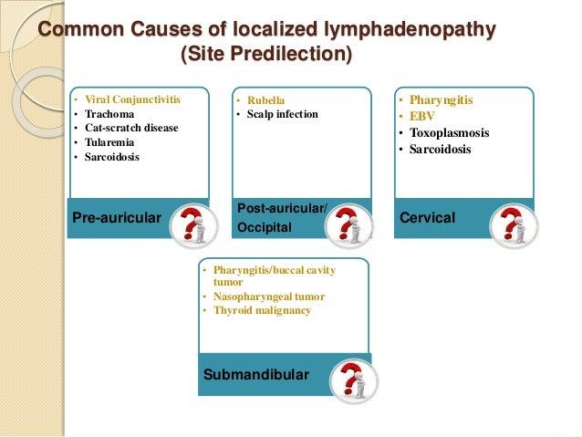 Lymphadenopathy approach
